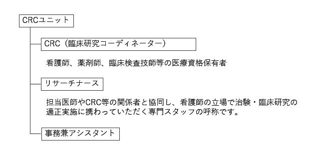 CRC_staff.PNG